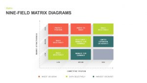 Nine Field Matrix Diagrams PowerPoint Template