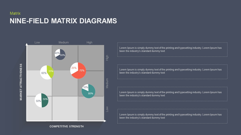 Nine Field Matrix PowerPoint Presentation