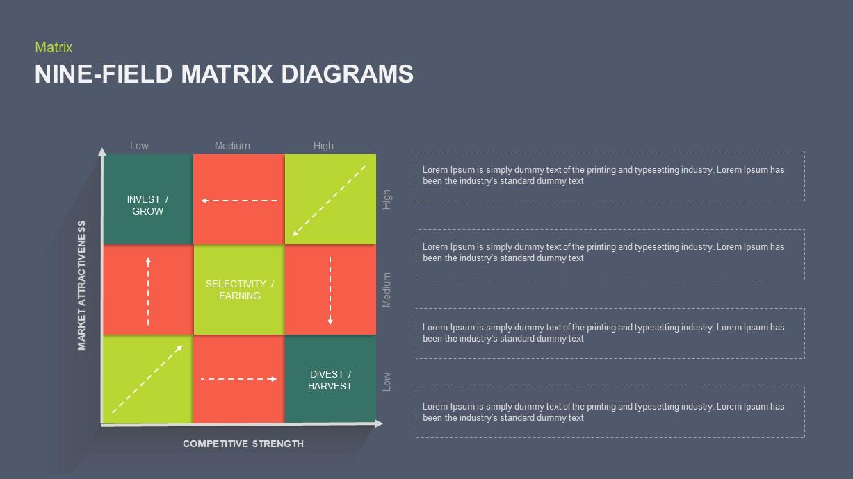 Nine Field Matrix PowerPoint Presentation Template