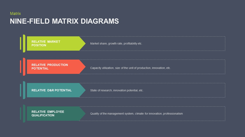 Nine Field Matrix Ppt Design