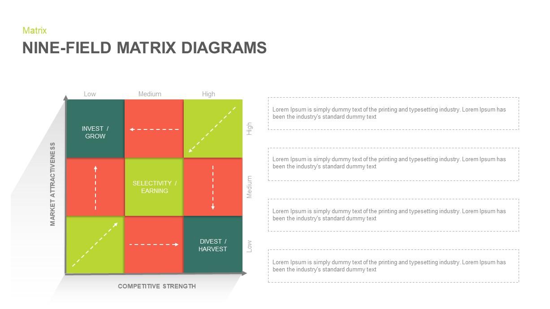 Nine Field Matrix Presentation Diagram