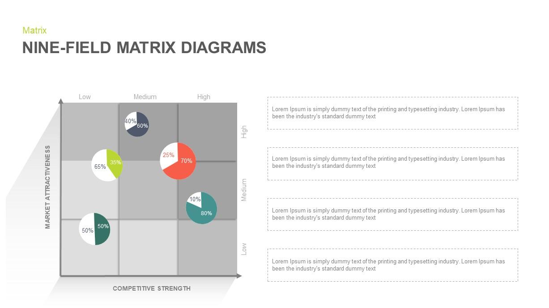 Nine Field Matrix Template