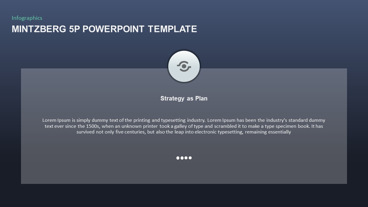 PowerPoint for Mintzberg 5p presentation template
