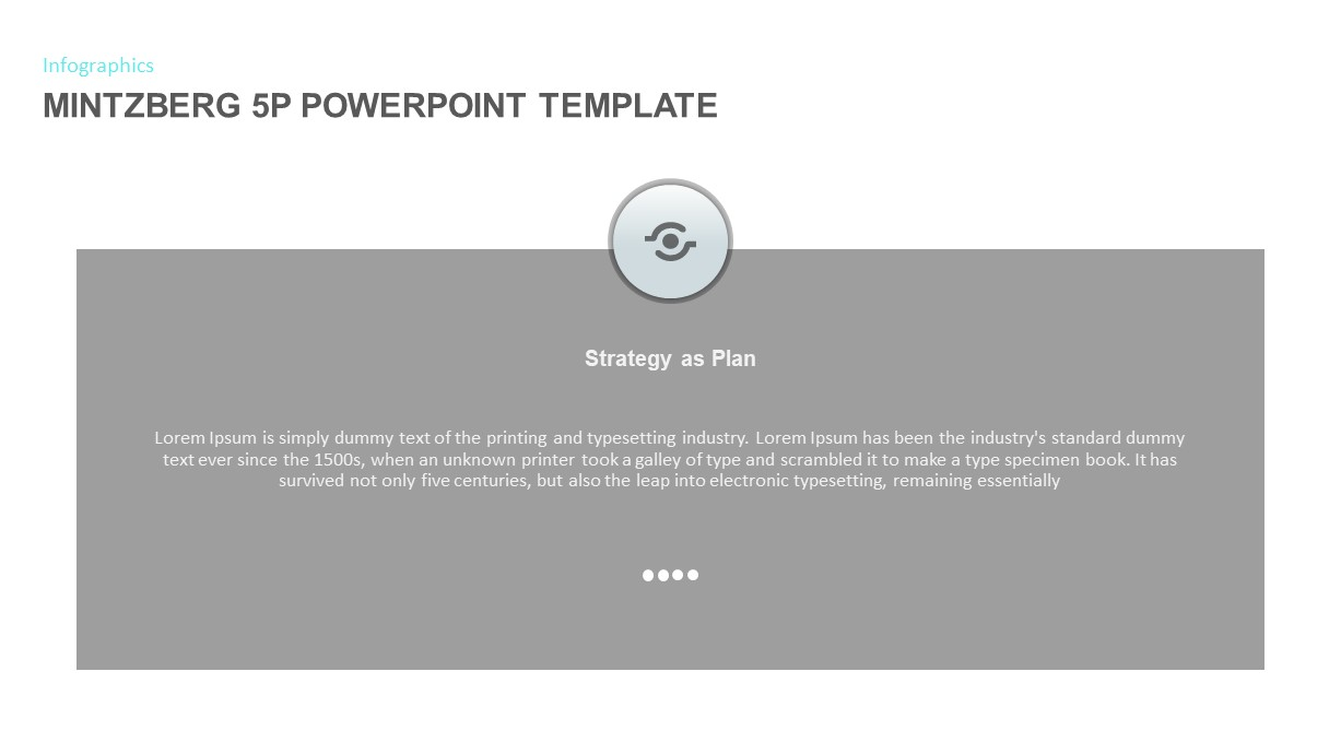PowerPoint presentation of Mintzberg 5p template