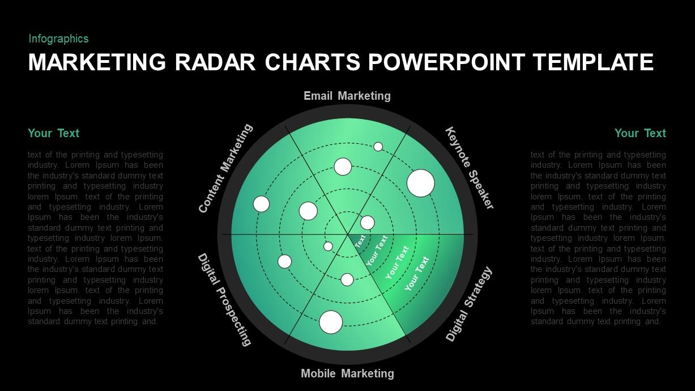 Radar Chart PowerPoint Template
