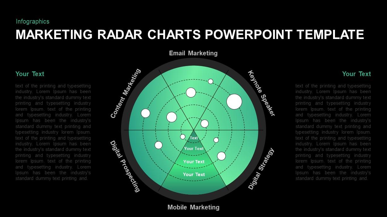 Radar Chart Ppt Template
