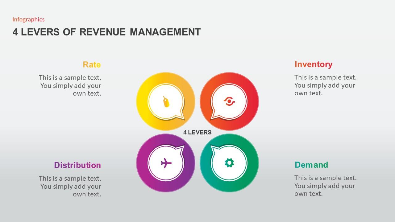 Revenue Management PowerPoint Template