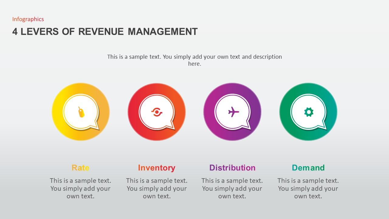 Revenue Management Ppt Template