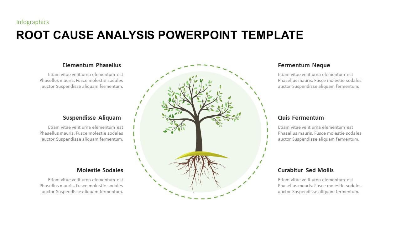 Root Cause Analysis PowerPoint