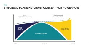 Strategic Planning Chart Template for PowerPoint