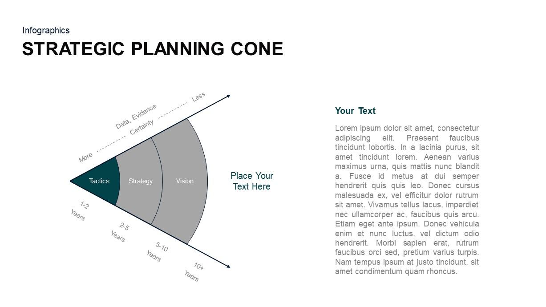 Strategic Planning Cone Diagram PPT
