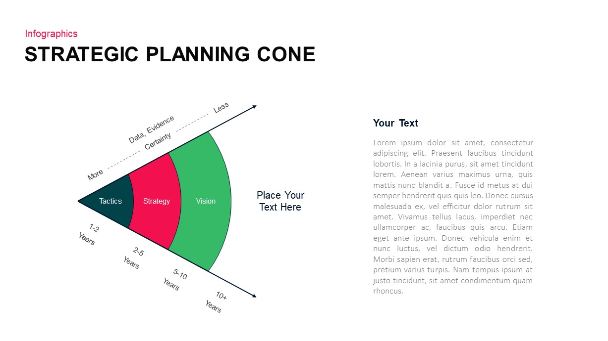 trategic Planning Cone PowerPoint Template