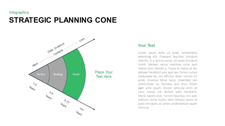 Strategic Planning Cone PowerPoint