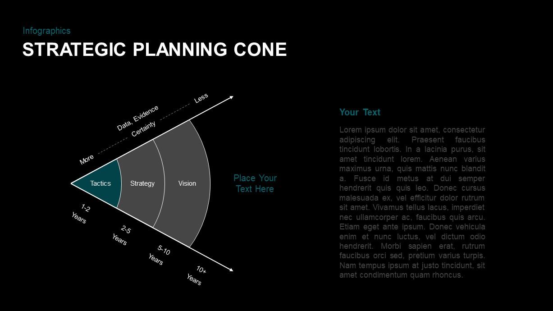 Strategic Planning Cone Template