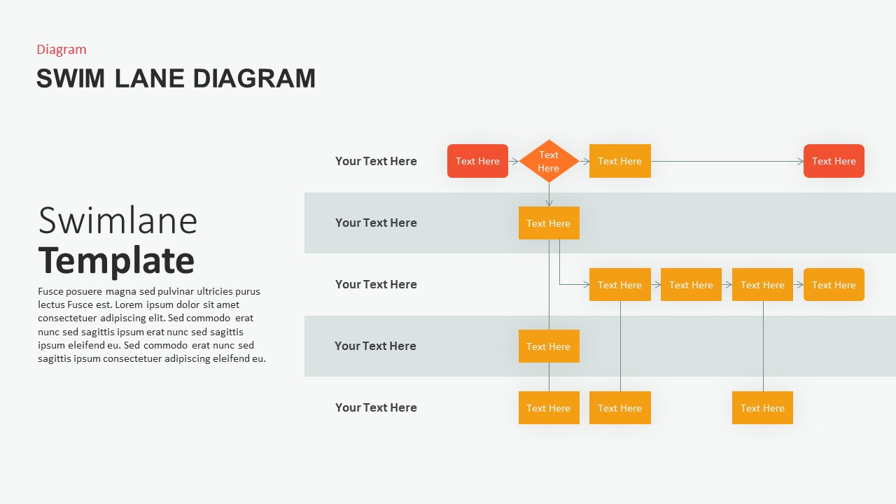 Swimlane Diagram Flow Chart