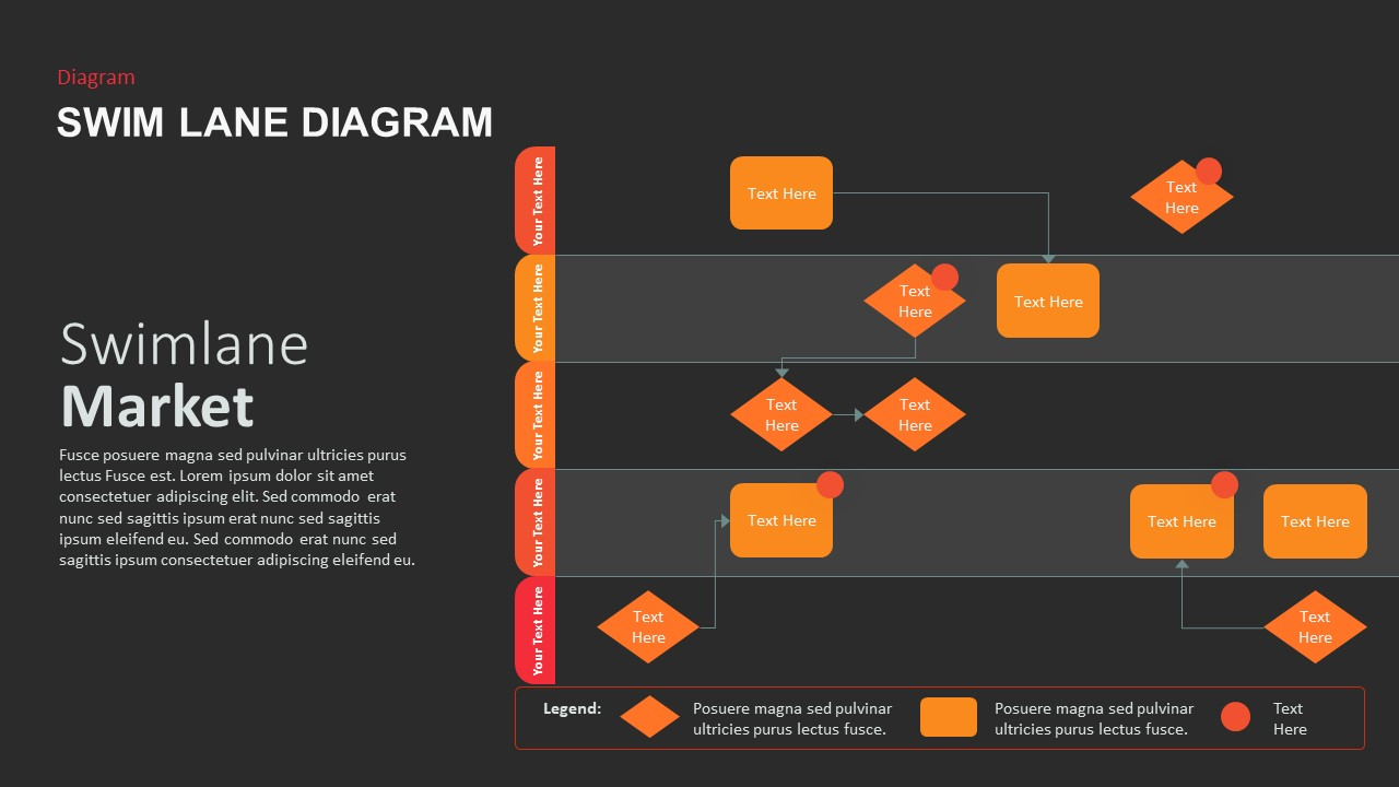 Swimlane Diagram Ppt