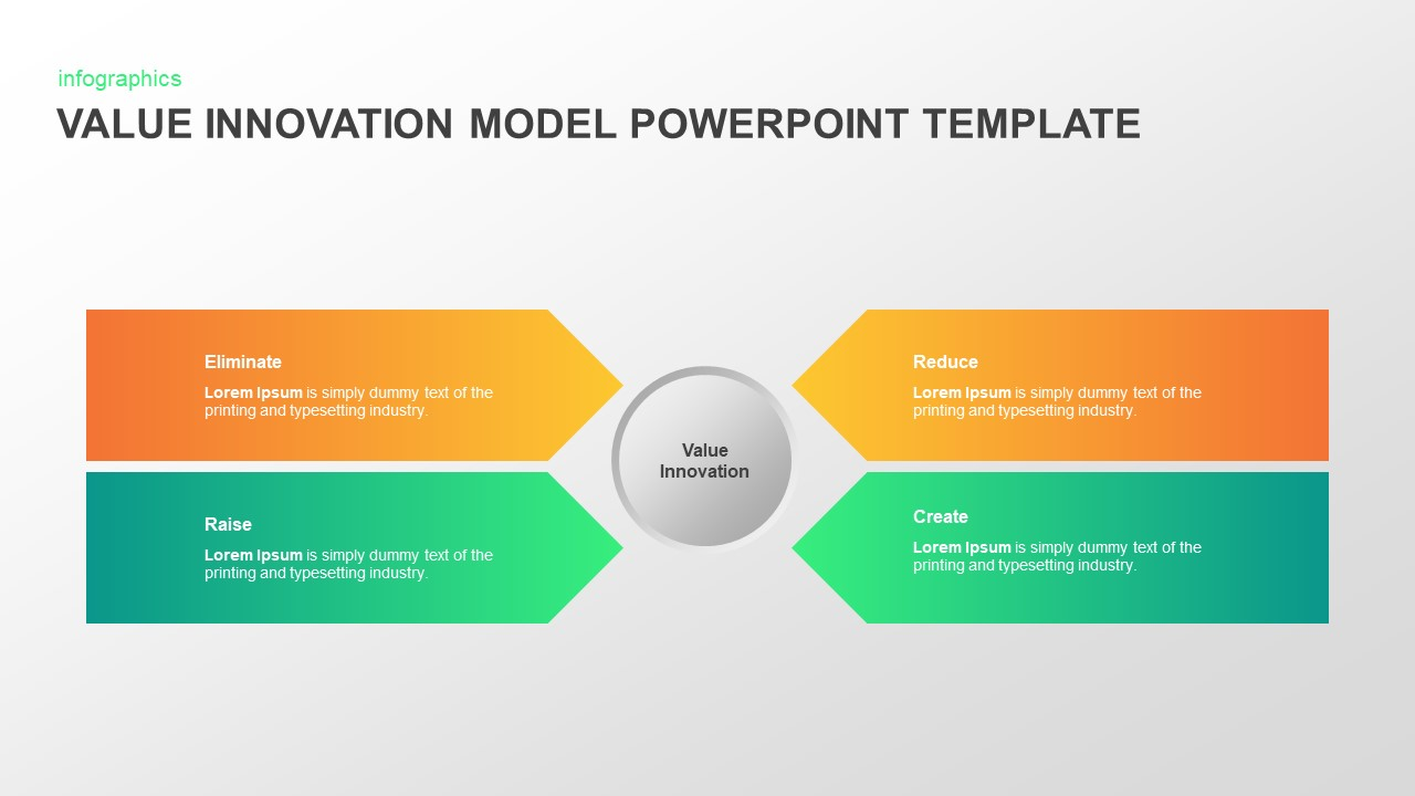 Value Innovation Model Diagram