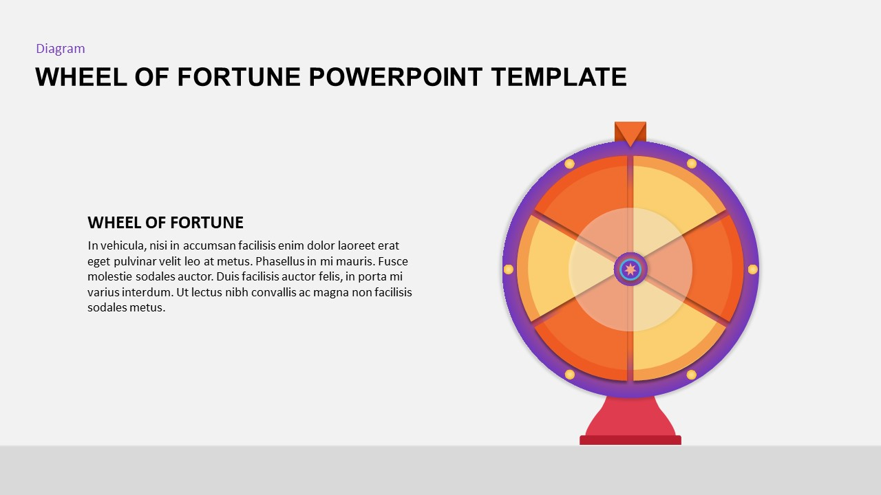 Wheel of Fortune PowerPoint