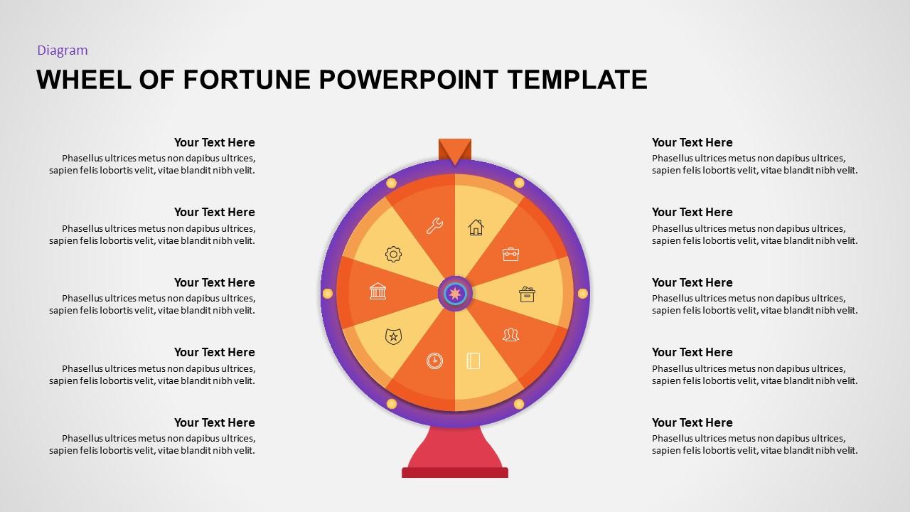 Wheel of Fortune PowerPoint Presentation