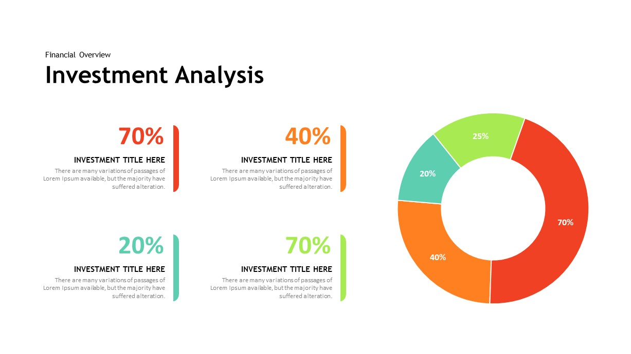 annual report investment analysis PowerPoint template