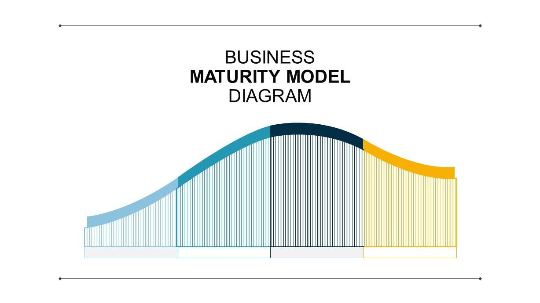 Maturity model PowerPoint template