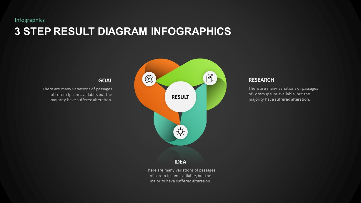 Overlapping circles PowerPoint template