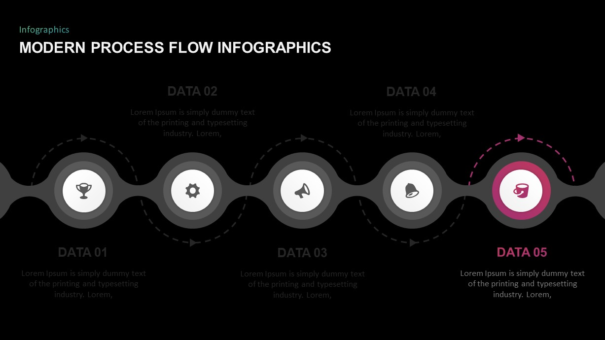 process flow infographic template