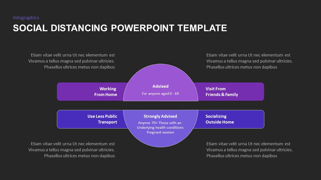social distancing powerpoint presentation template