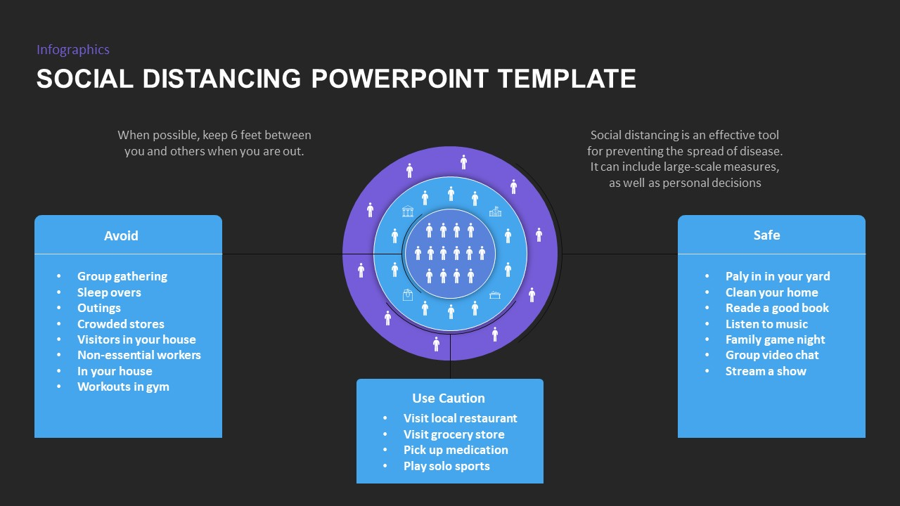 social distancing presentation template