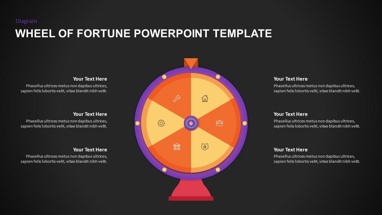 wheel of fortune template diagram