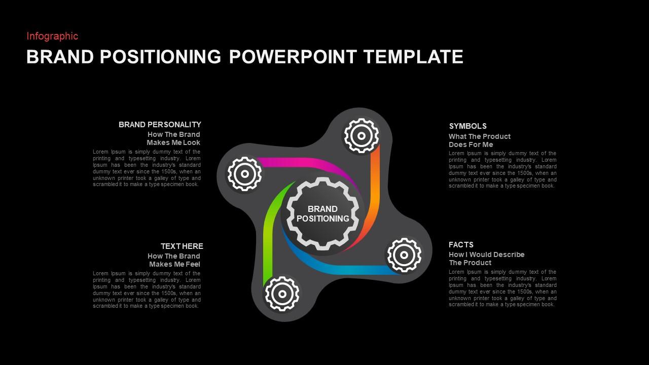 Brand Positioning PowerPoint Presentation