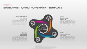Brand Positioning PowerPoint Template