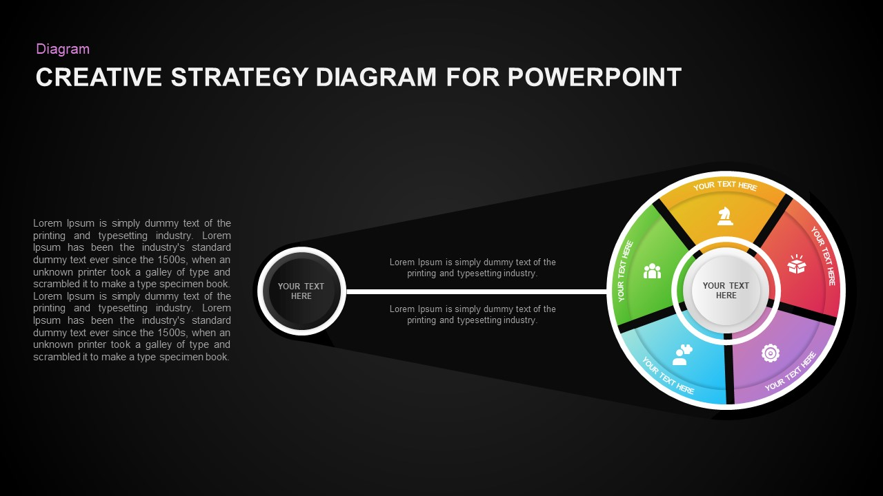 Creative Strategy Diagram PowerPoint Template