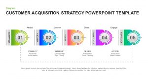 Customer Acquisition Strategy Template