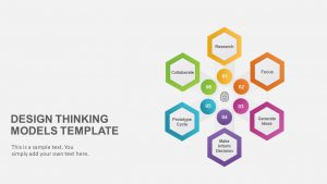 Design Thinking Model Template for PowerPoint