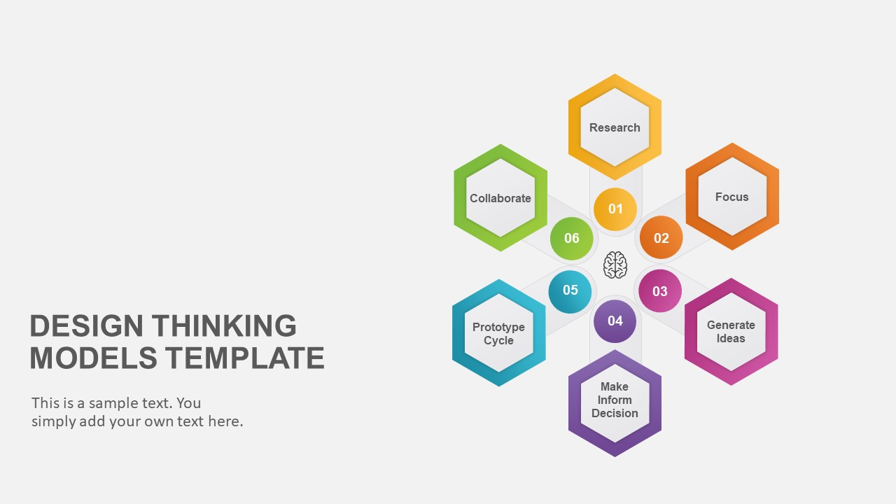 Design Thinking Model Template