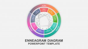 Enneagram Diagram PowerPoint Template