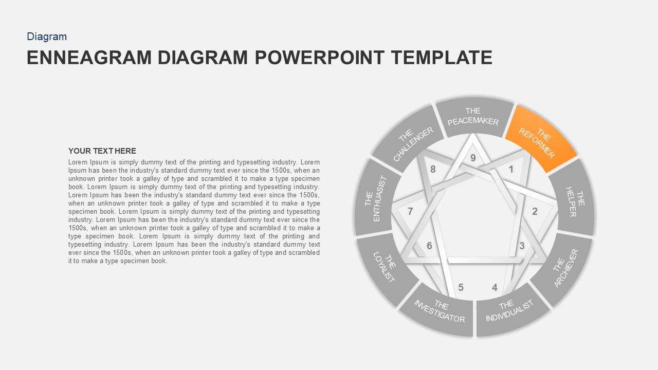 Enneagram Diagram PowerPoint Template