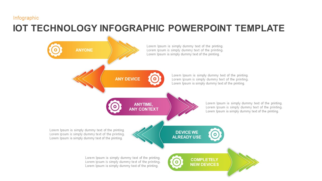 IOT Technology Infographic Template