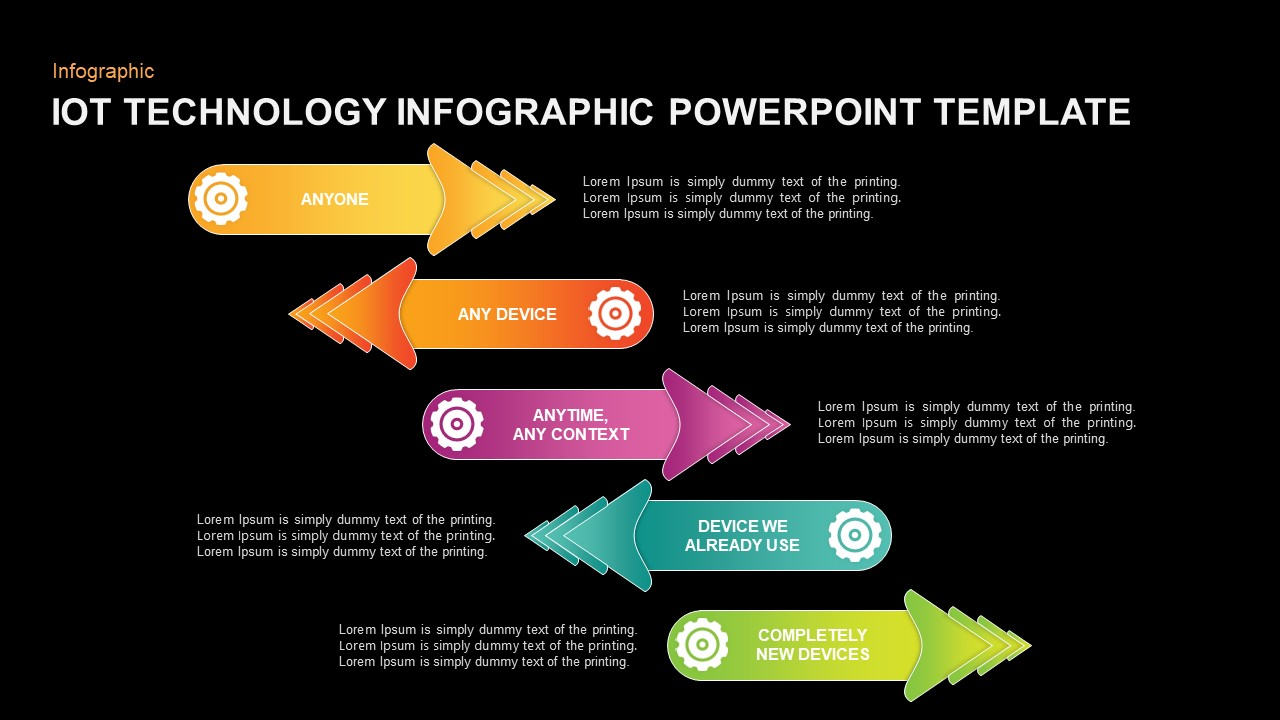 IOT Technology PowerPoint Template