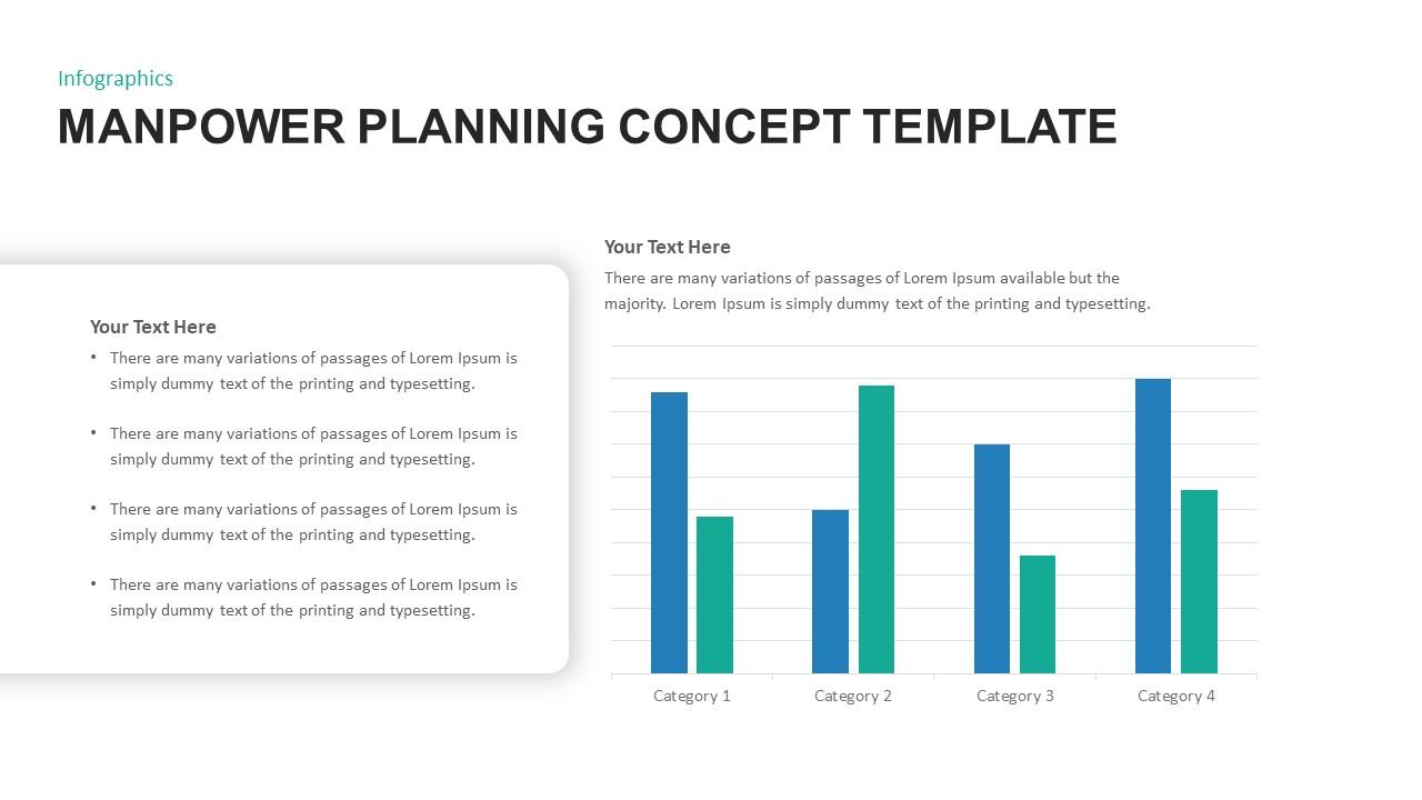 Manpower Planning Concept Chart