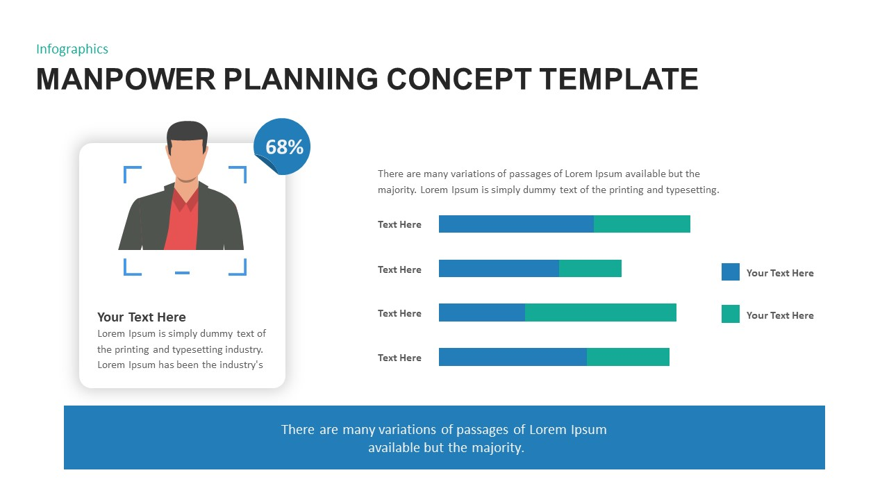 Manpower Planning Concept PowerPoint