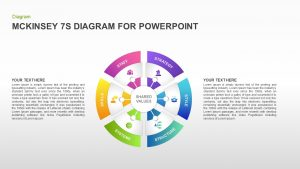 McKinsey 7S Diagram for PowerPoint