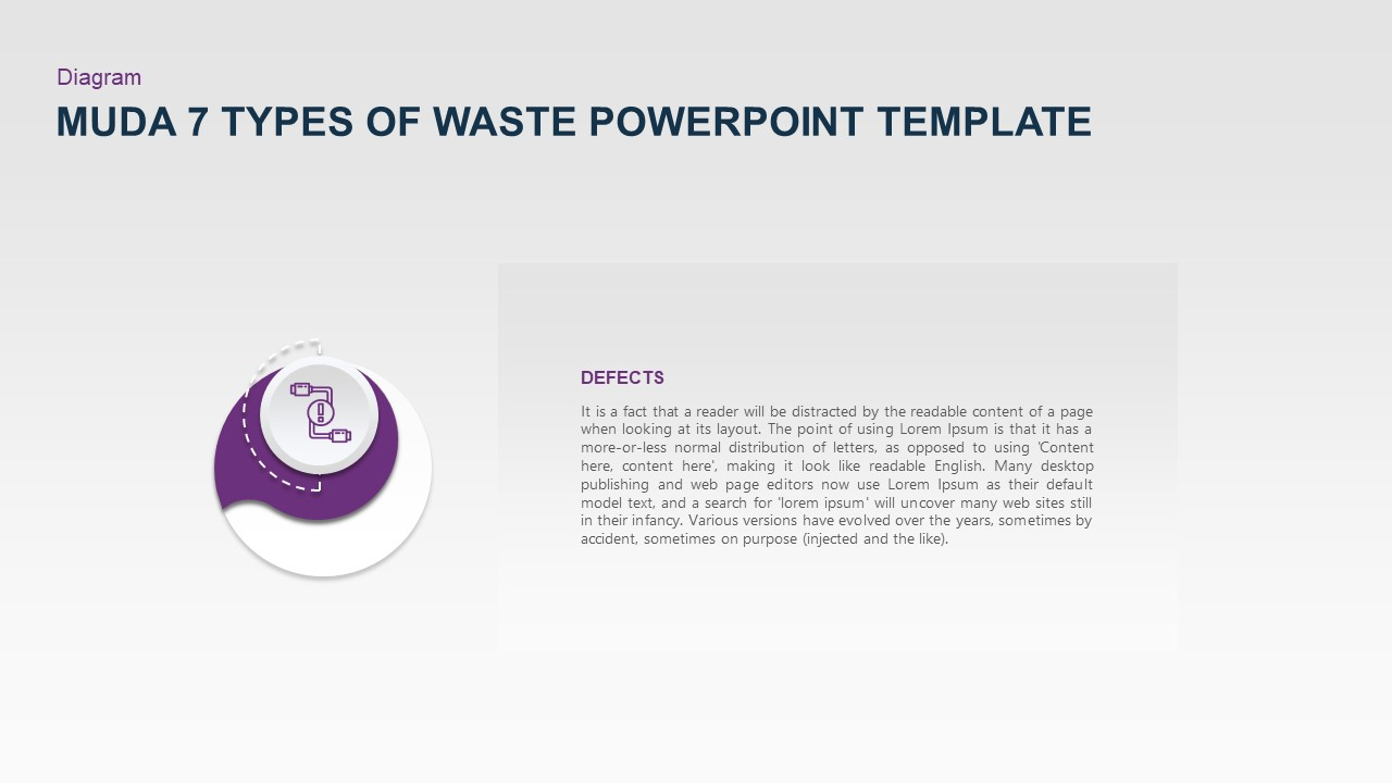 Muda 7 Types Of Waste PowerPoint Template