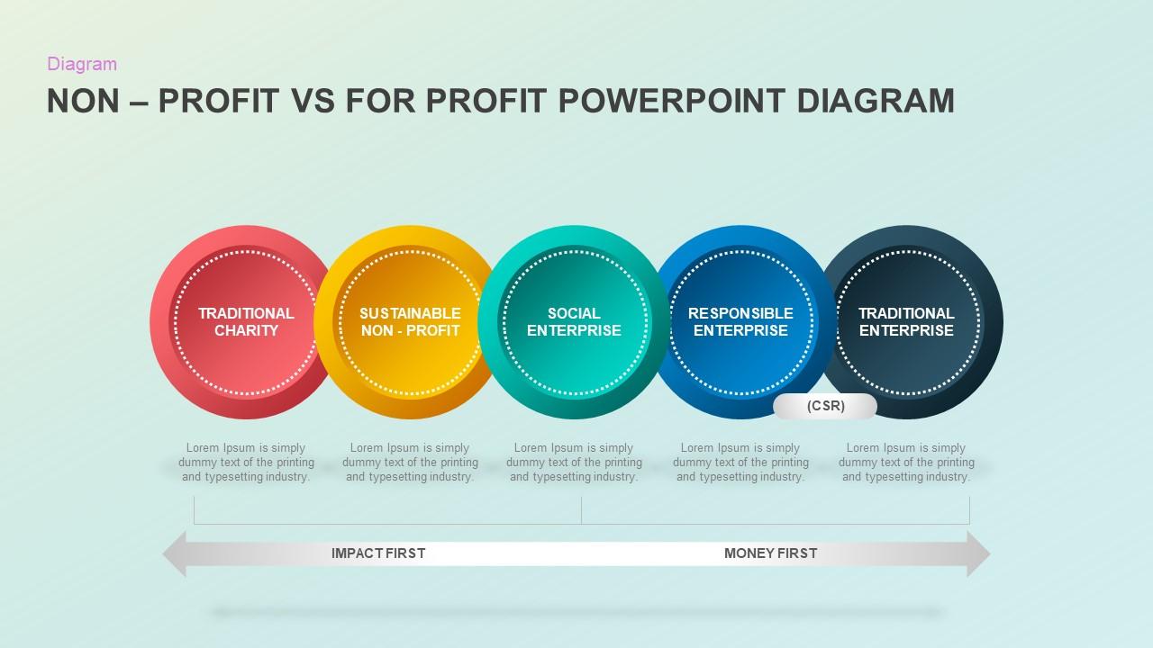 NonProfit Vs For Profit PowerPoint