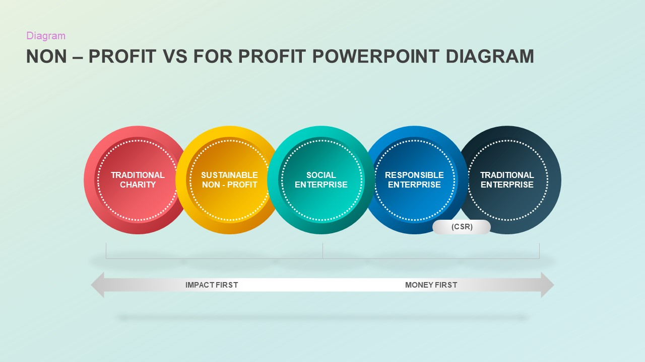 NonProfit Vs For Profit PowerPoint Diagram