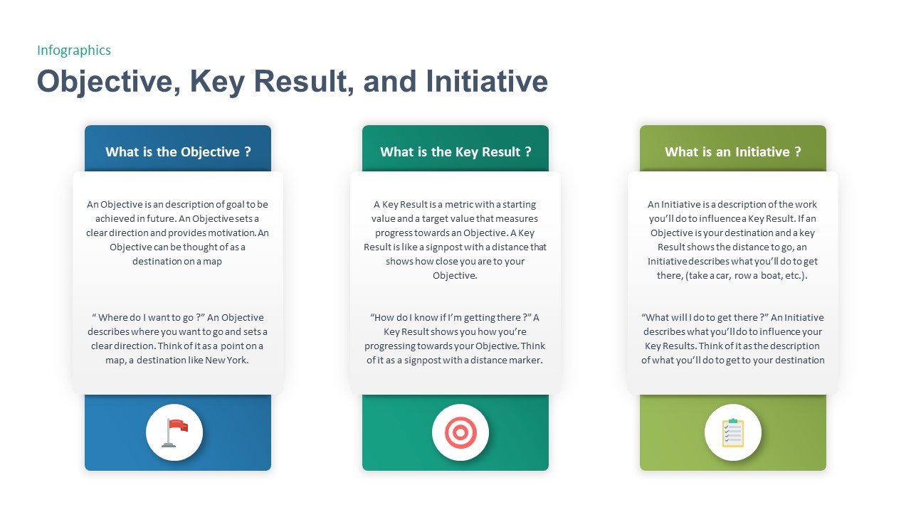 OKR Objectives Key Results PowerPoint Template