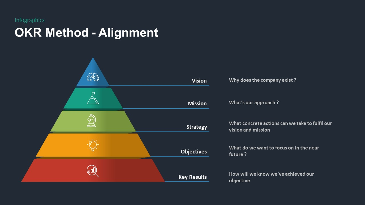OKR PowerPoint Template Alignment Pyramid