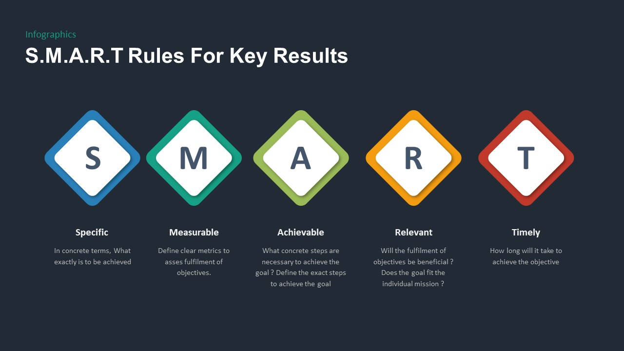 OKR PowerPoint Template Smart Rules for Key Results