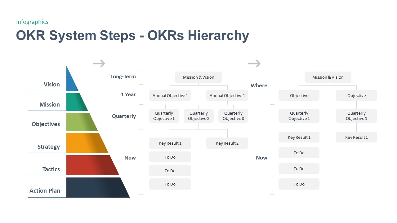 OKR PowerPoint Template Steps Hierarchy